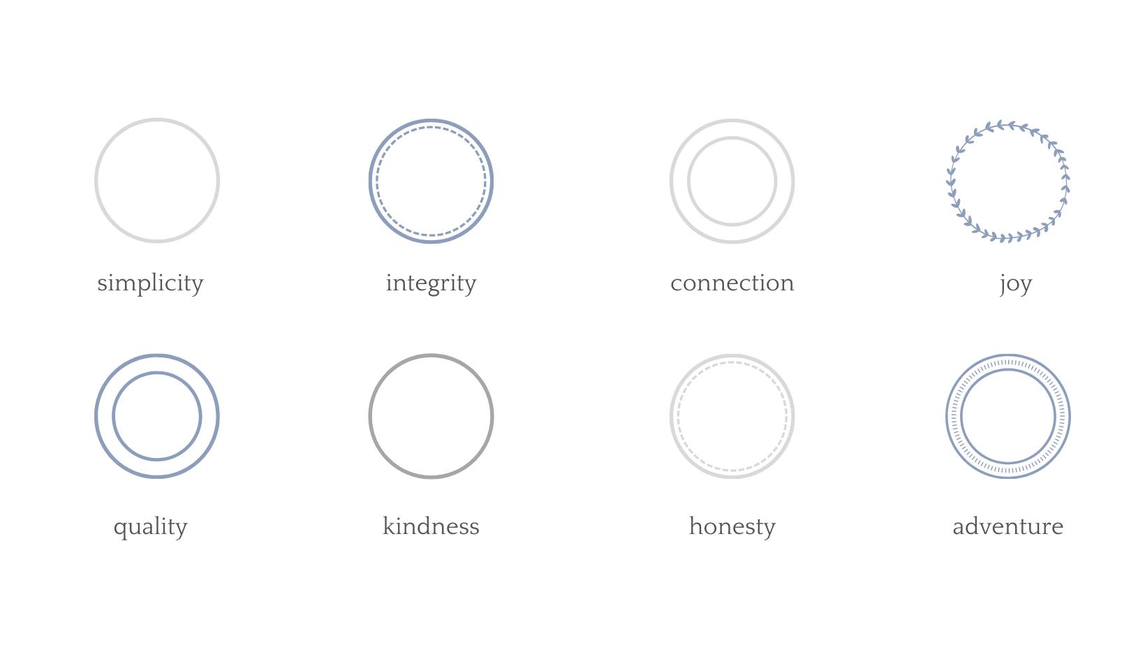 simplicity integrity connection joy quality kindness honesty adventure